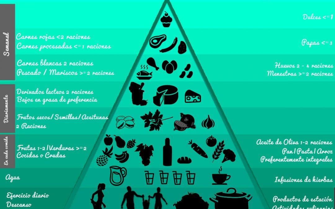 Feria Alicante Gastronómica 2019
